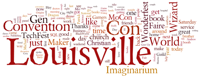 Facebook Wordle 2015