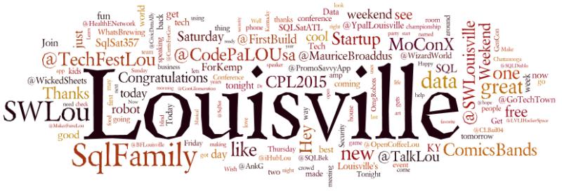 Twitter Wordle 2015